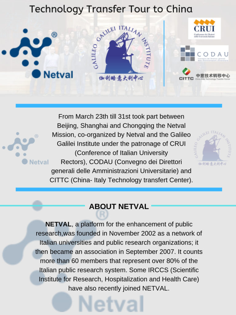 NETVAL TECHNOLOGY TRANSFER TOUR IN BEIJING, SHANGHAI AND