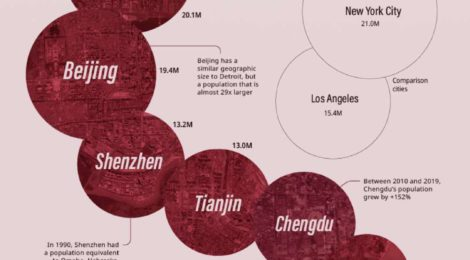 INFOGRAPHICS & CURIOSITIES - CQ as a China's Inland All-Star